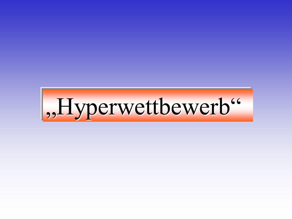 Hyperwettbewerb
