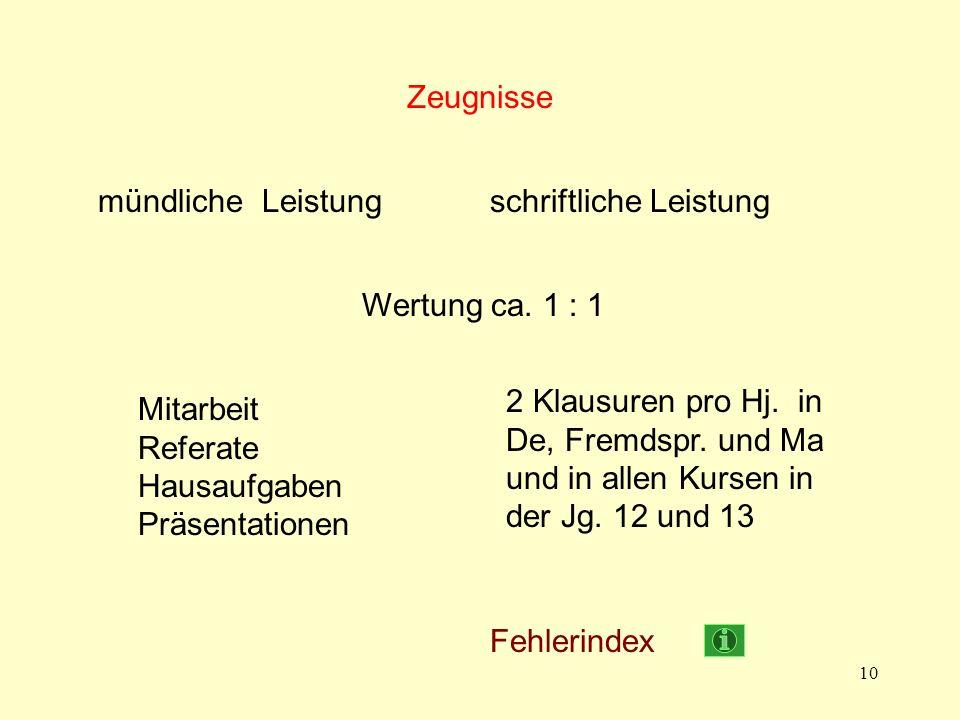 10 mündliche Leistungschriftliche Leistung Mitarbeit Referate Hausaufgaben Präsentationen 2 Klausuren pro Hj.