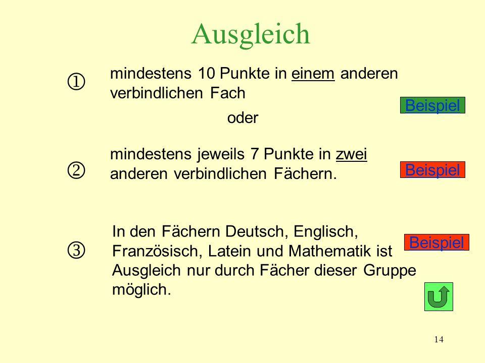 14 In den Fächern Deutsch, Englisch, Französisch, Latein und Mathematik ist Ausgleich nur durch Fächer dieser Gruppe möglich.