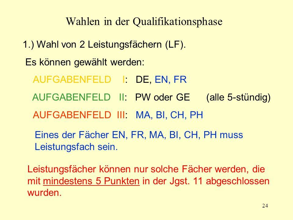 24 Wahlen in der Qualifikationsphase 1.) Wahl von 2 Leistungsfächern (LF).
