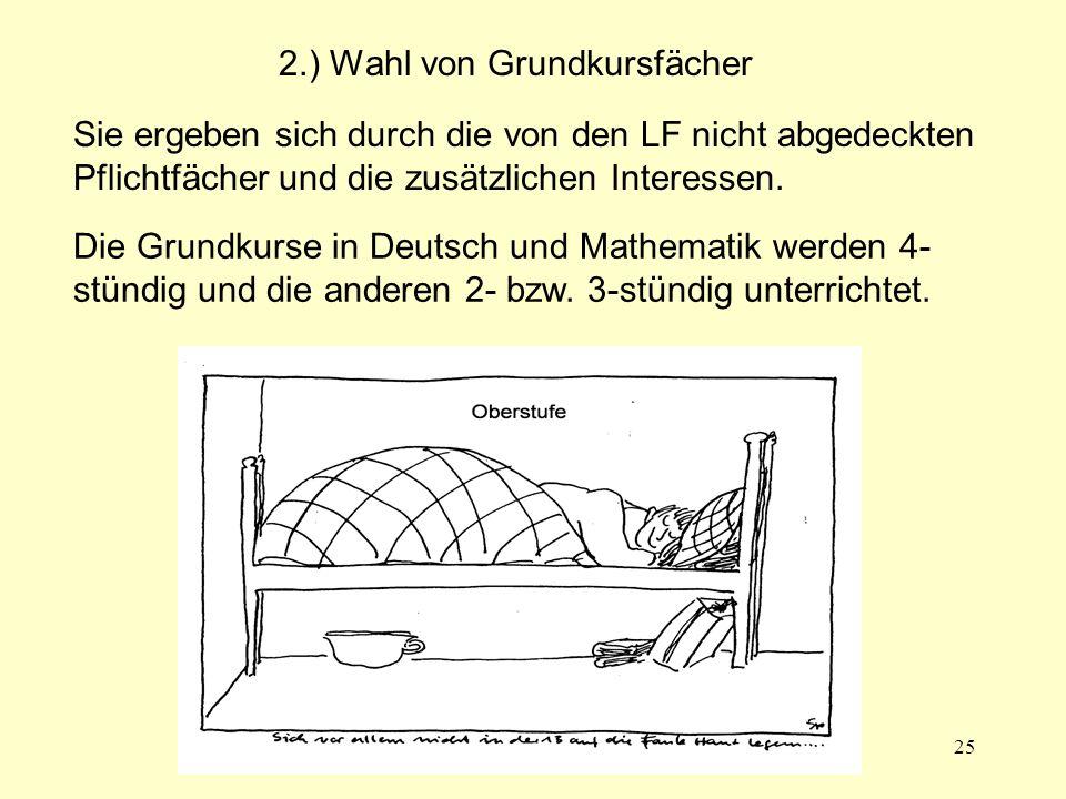 25 2.) Wahl von Grundkursfächer Sie ergeben sich durch die von den LF nicht abgedeckten Pflichtfächer und die zusätzlichen Interessen.