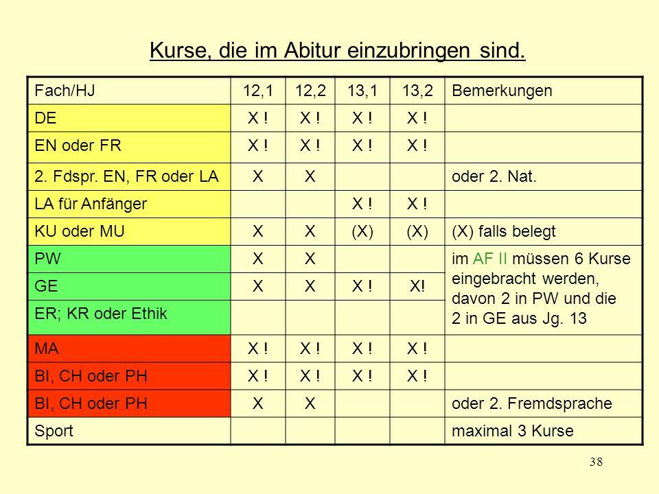 38 Kurse, die im Abitur einzubringen sind.Fach/HJ12,112,213,113,2Bemerkungen DEX .