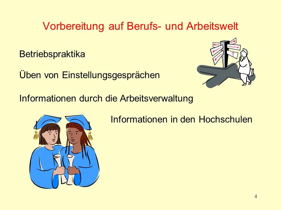 4 Vorbereitung auf Berufs- und Arbeitswelt Betriebspraktika Üben von Einstellungsgesprächen Informationen durch die Arbeitsverwaltung Informationen in den Hochschulen