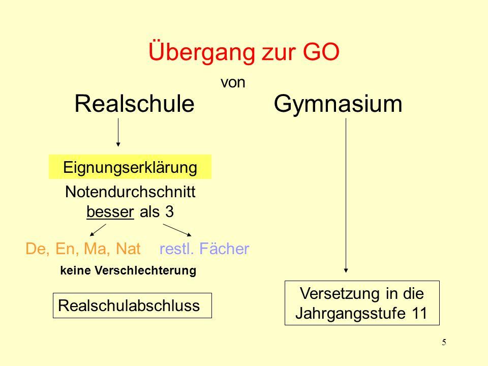 6 Verlauf der Oberstufe ab 2005 Einfüh- rungs- phase 11,1 11,2 Sep.