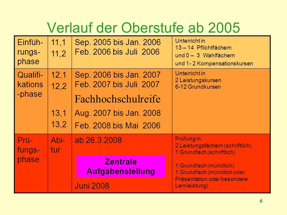 37 Belegungsplan in Jg.12 und 13 Fach/HJ12,112,213,113,2Bemerkungen DEXXXX EN oder FRXXXX 2.