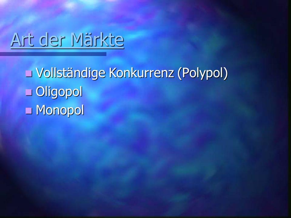Art der Märkte Art der Märkte Vollständige Konkurrenz (Polypol) Vollständige Konkurrenz (Polypol) Oligopol Oligopol Monopol Monopol