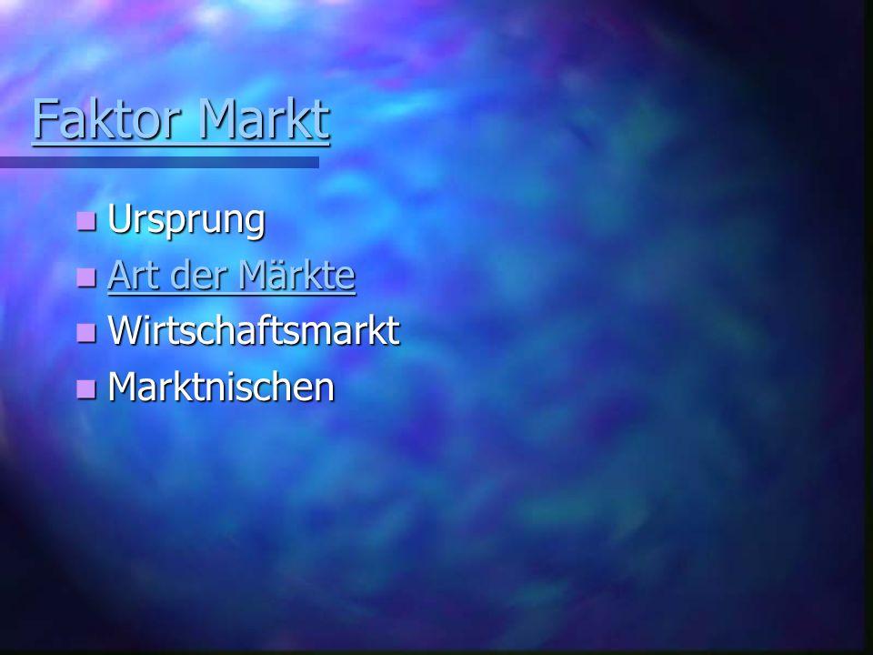 Faktor Markt Faktor Markt Ursprung Ursprung Art der Märkte Art der Märkte Art der Märkte Art der Märkte Wirtschaftsmarkt Wirtschaftsmarkt Marktnischen Marktnischen