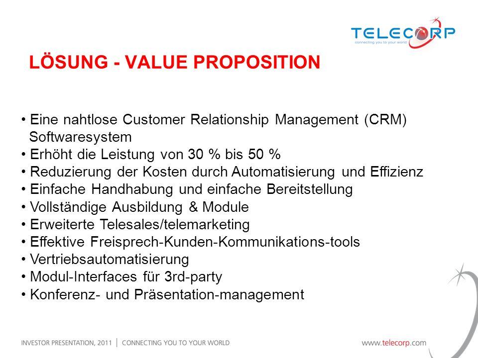 Eine nahtlose Customer Relationship Management (CRM) Softwaresystem Erhöht die Leistung von 30 % bis 50 % Reduzierung der Kosten durch Automatisierung
