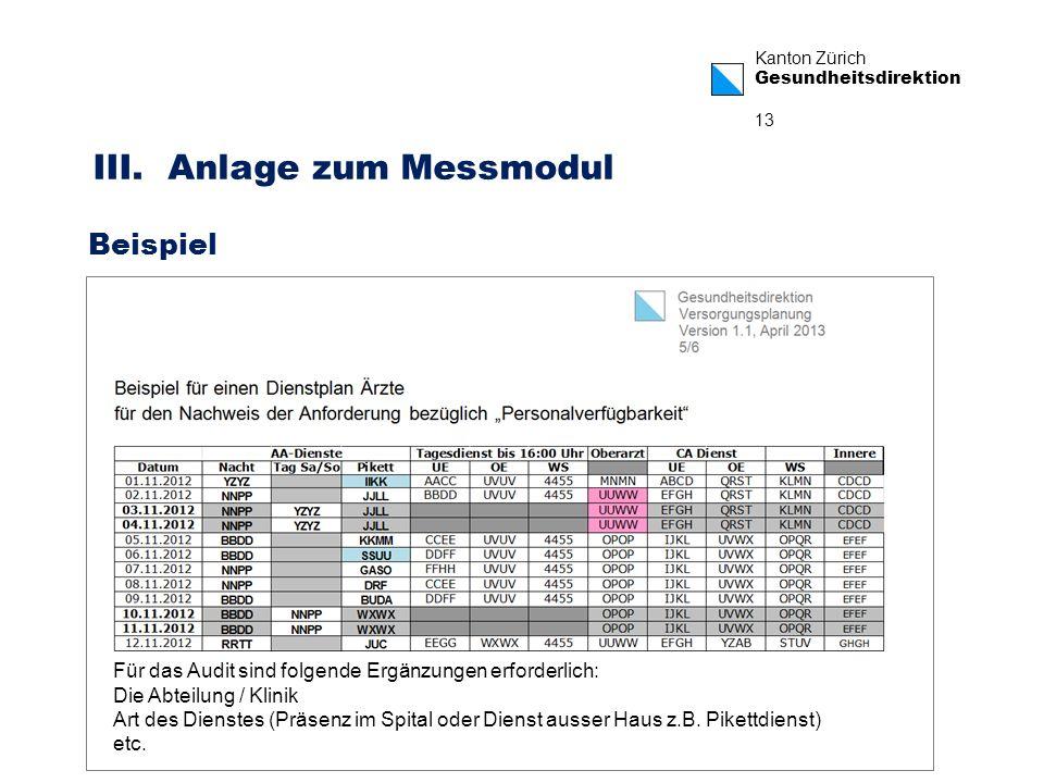 Kanton Zürich Gesundheitsdirektion 13 III. Anlage zum Messmodul Beispiel Für das Audit sind folgende Ergänzungen erforderlich: Die Abteilung / Klinik