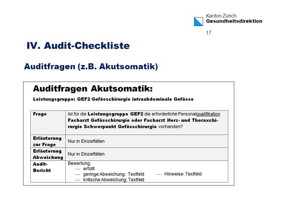 Kanton Zürich Gesundheitsdirektion 17 IV. Audit-Checkliste Auditfragen (z.B. Akutsomatik)