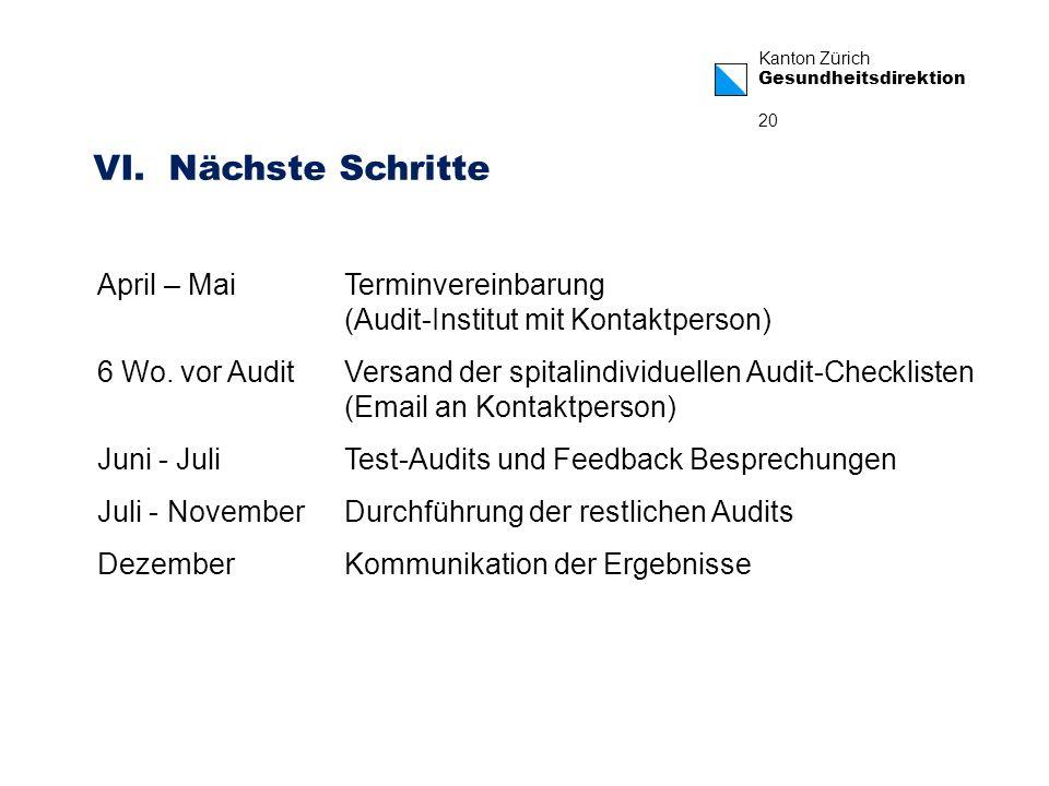 Kanton Zürich Gesundheitsdirektion 20 VI. Nächste Schritte April – MaiTerminvereinbarung (Audit-Institut mit Kontaktperson) 6 Wo. vor AuditVersand der