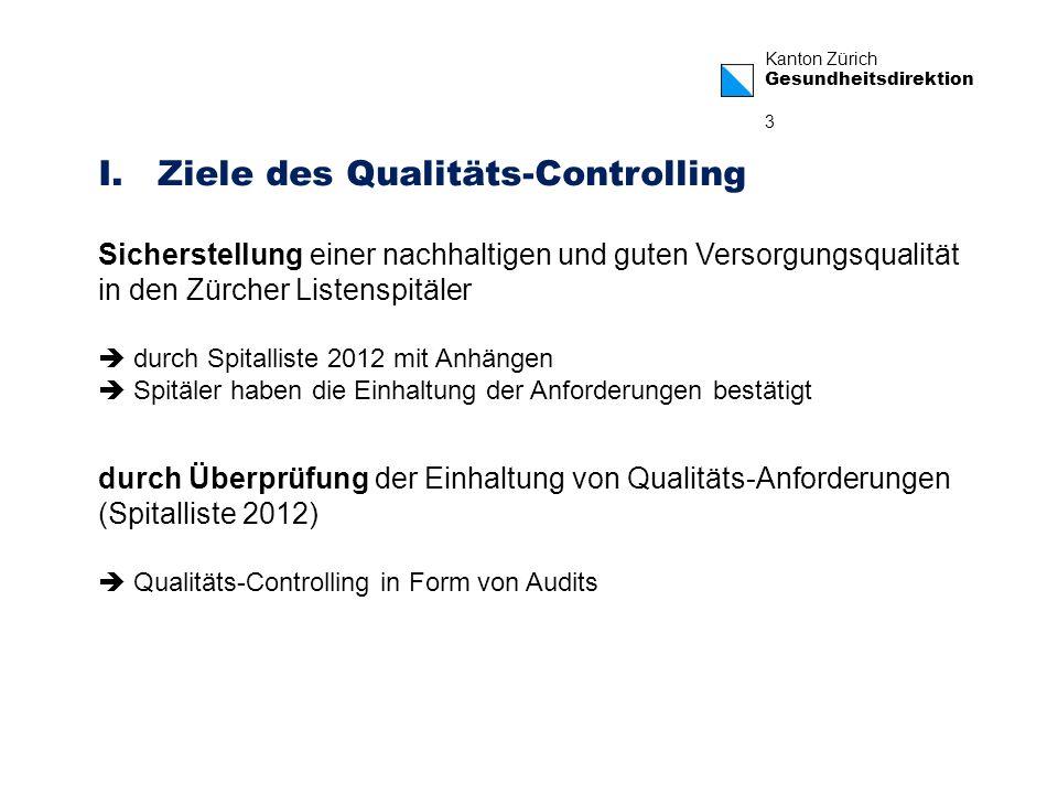 Kanton Zürich Gesundheitsdirektion 3 I.Ziele des Qualitäts-Controlling durch Überprüfung der Einhaltung von Qualitäts-Anforderungen (Spitalliste 2012)
