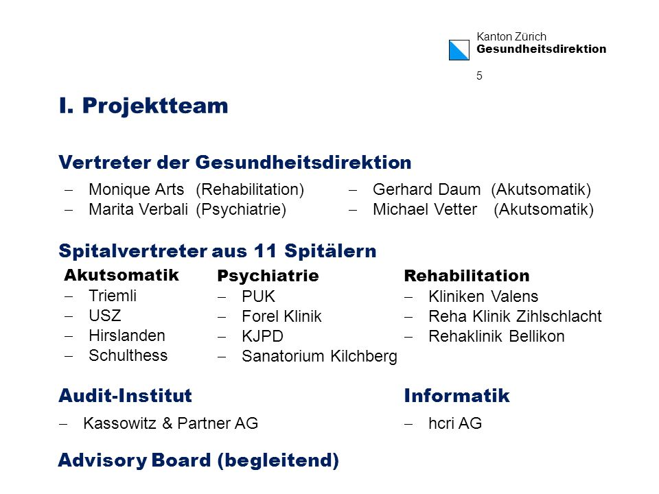 Kanton Zürich Gesundheitsdirektion 5 Akutsomatik Triemli USZ Hirslanden Schulthess I. Projektteam Spitalvertreter aus 11 Spitälern Psychiatrie PUK For