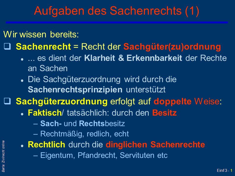Einf 3 - 22 Barta: Zivilrecht online Geld auf österreichischen Sparbüchern Höhe der EinlagenAnzahl der Sparbücher qBis 7.500 20,165.631 100.000 öS qBis 35.000 4.166.473 500.000 öS qBis 75.000 304.020 1 Mio öS qBis 350.000 152.647 5 Mio öS qAb 350.000 6.850 über 5 Mio öS Quelle: OeNB - Stand 2002