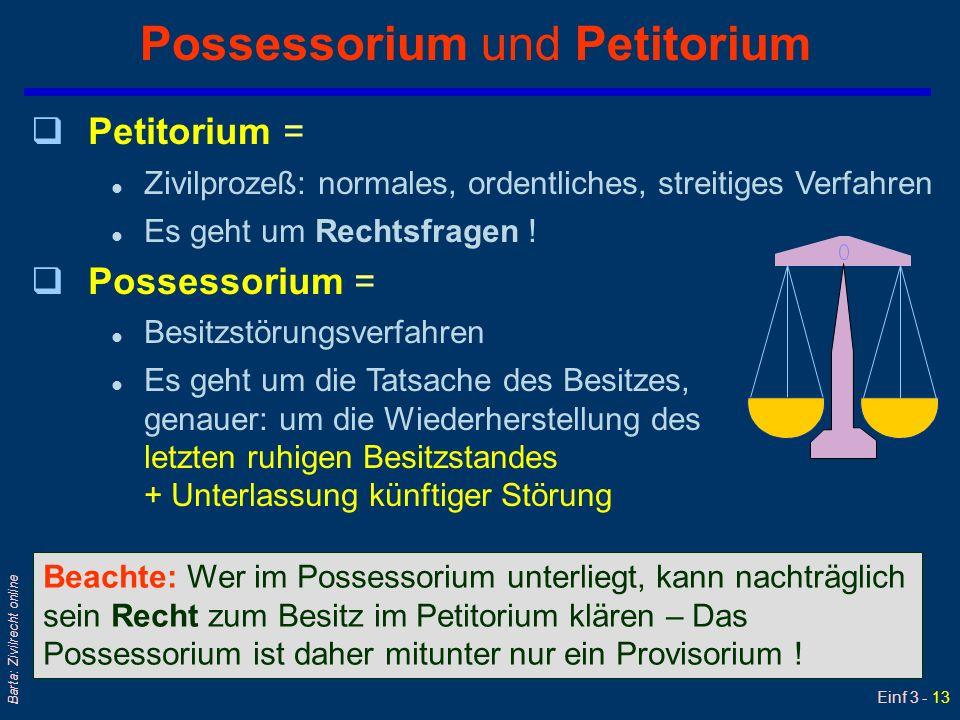 Einf 3 - 13 Barta: Zivilrecht online Possessorium und Petitorium Beachte: Wer im Possessorium unterliegt, kann nachträglich sein Recht zum Besitz im P