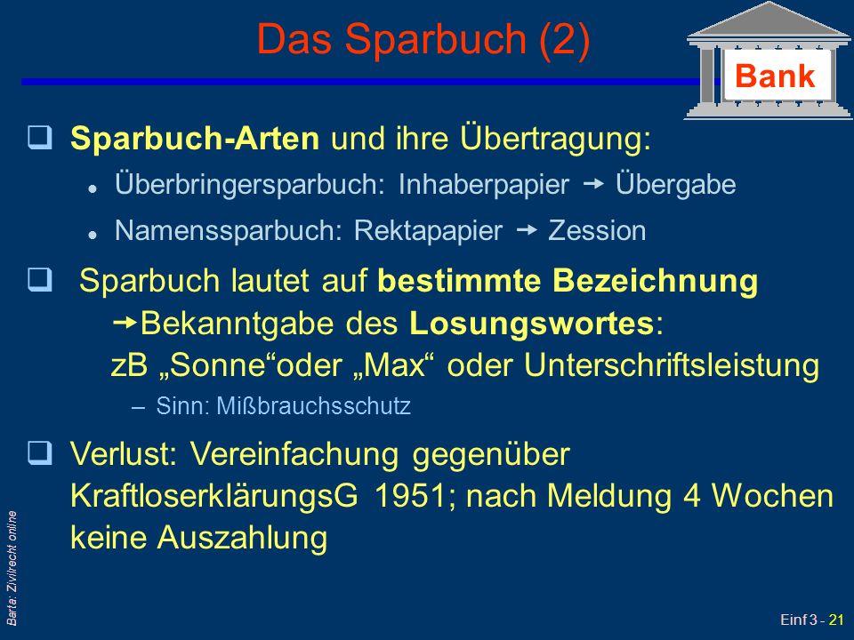 Einf 3 - 21 Barta: Zivilrecht online Das Sparbuch (2) qSparbuch-Arten und ihre Übertragung: l Überbringersparbuch: Inhaberpapier Übergabe l Namensspar