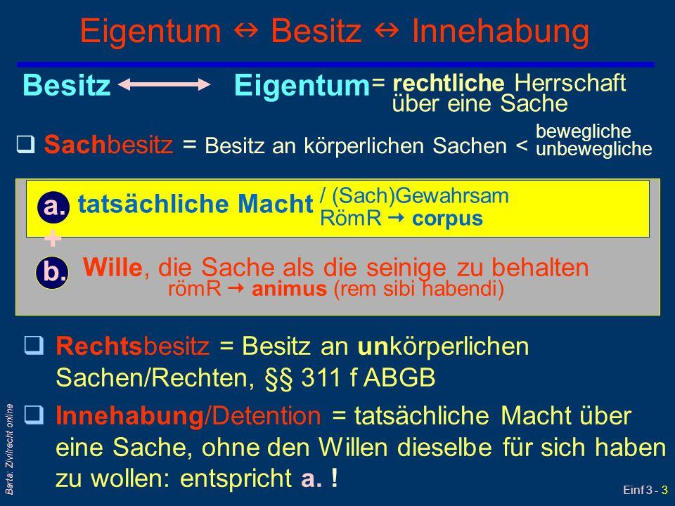 Einf 3 - 4 Barta: Zivilrecht online Sach- und Rechtsbesitz (1) q Sachbesitz; §§ 311, 312 ABGB 1.Sache (selbst) ist in der Macht oder Gewahrsame des Inhabers; corpus- Element 2.