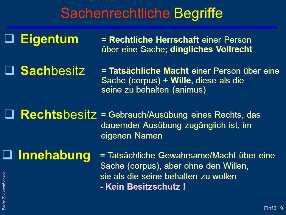 Einf 3 - 9 Barta: Zivilrecht online Sachenrechtliche Begriffe qIqInnehabung qEqEigentum = Rechtliche Herrschaft einer Person über eine Sache; dinglich