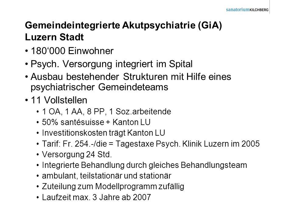 Gemeindeintegrierte Akutpsychiatrie (GiA) Luzern Stadt 180000 Einwohner Psych. Versorgung integriert im Spital Ausbau bestehender Strukturen mit Hilfe