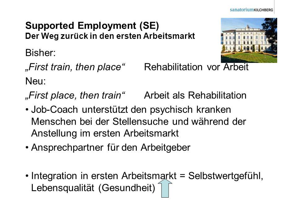 Supported Employment (SE) Der Weg zurück in den ersten Arbeitsmarkt Bisher: First train, then placeRehabilitation vor Arbeit Neu: First place, then tr