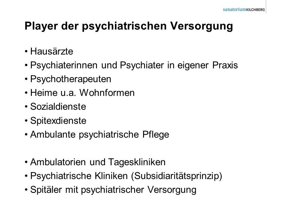 Player der psychiatrischen Versorgung Hausärzte Psychiaterinnen und Psychiater in eigener Praxis Psychotherapeuten Heime u.a. Wohnformen Sozialdienste