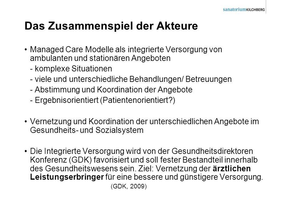 Das Zusammenspiel der Akteure Managed Care Modelle als integrierte Versorgung von ambulanten und stationären Angeboten - komplexe Situationen - viele