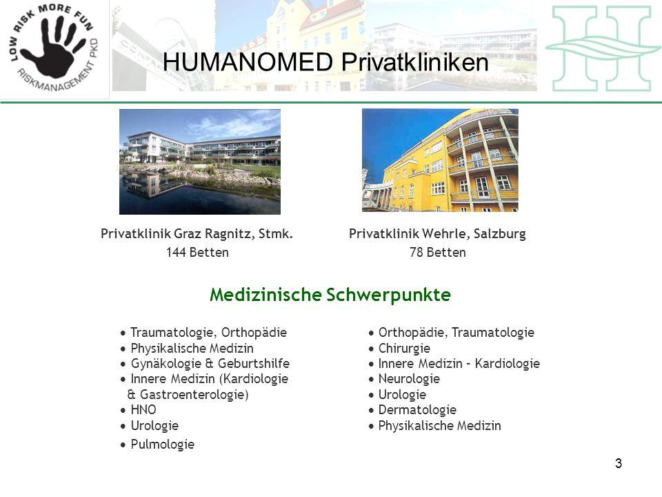 HUMANOMED Public Private Partnerships Klinikum Malcherhof Baden, NÖ SVA 137 Betten Klinikum Bad Gleichenberg, Stmk.