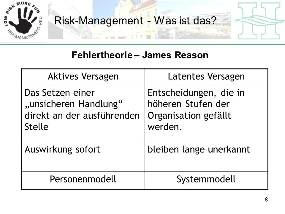 Fragebogen Grundlage: The Safety Climate Survey und The Safety Attitudes Questionnaire nach Helmreich, Sexton, University of Texas Center of Excellence for Safety Research and Practice.