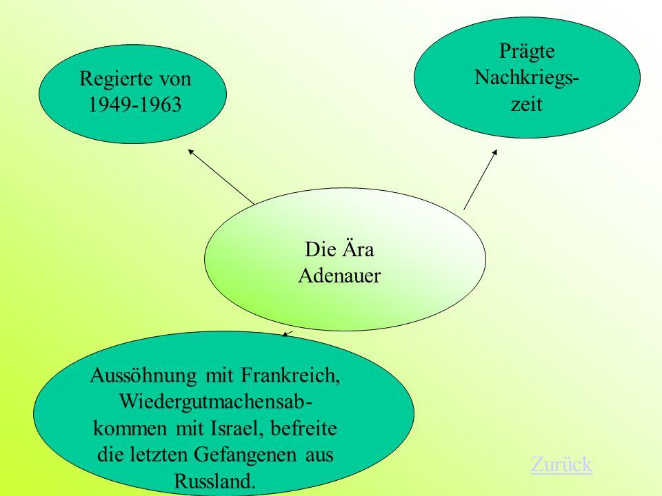 Das ist Konrad Adenauer! Konrad Adenauer wurde geboren im Jahr 1876 und starb 1967. Zurück