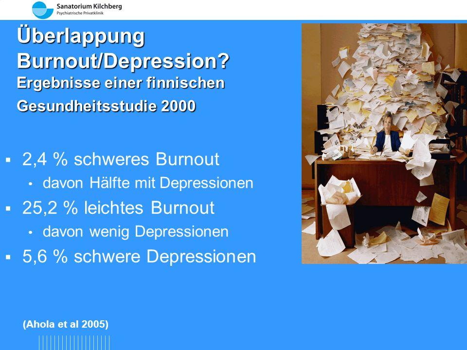 Vergleich Depression & Burnout Burnout entsteht spezifisch im Zusammenhang zur Arbeit (Bakker et al 2000, Glass & McKnight 1996, Leiter & Durup 1994)