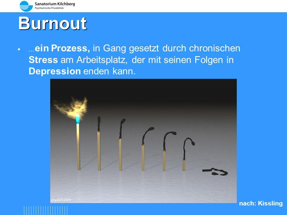 Burnout Über 100 Merkmale Viele Definitionen verkauft sich gut (Tagesanzeiger 2006) grosse Medienpräsenz TV, Bücher,Ratgeber,Internet Trainer, Managme