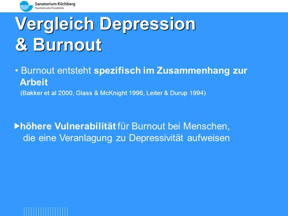 Depression Depression depressive Stimmung Interessen-,Freudeverlust verminderter Antrieb vermindertes Selbstwertgefühl Schuldgefühle Suizidalität Konz