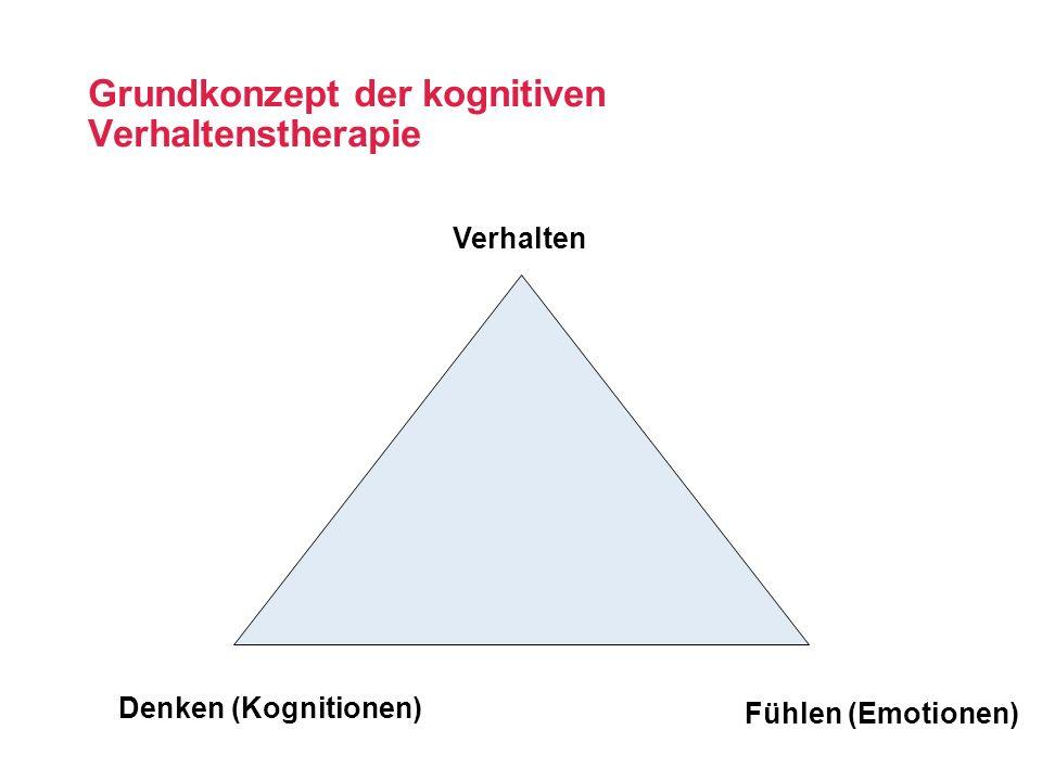 Grundkonzept der kognitiven Verhaltenstherapie Denken (Kognitionen) Fühlen (Emotionen) Verhalten