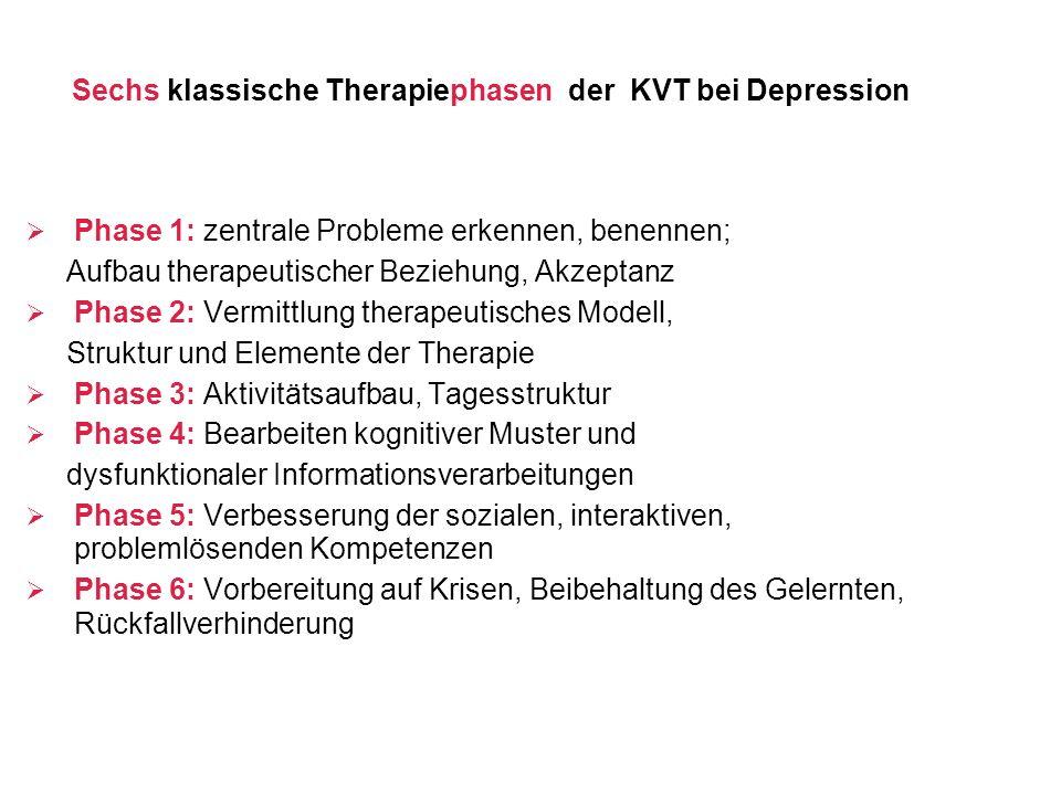 Sechs klassische Therapiephasen der KVT bei Depression Phase 1: zentrale Probleme erkennen, benennen; Aufbau therapeutischer Beziehung, Akzeptanz Phas
