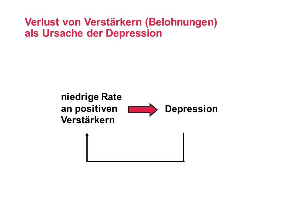 Verlust von Verstärkern (Belohnungen) als Ursache der Depression niedrige Rate an positiven Verstärkern Depression