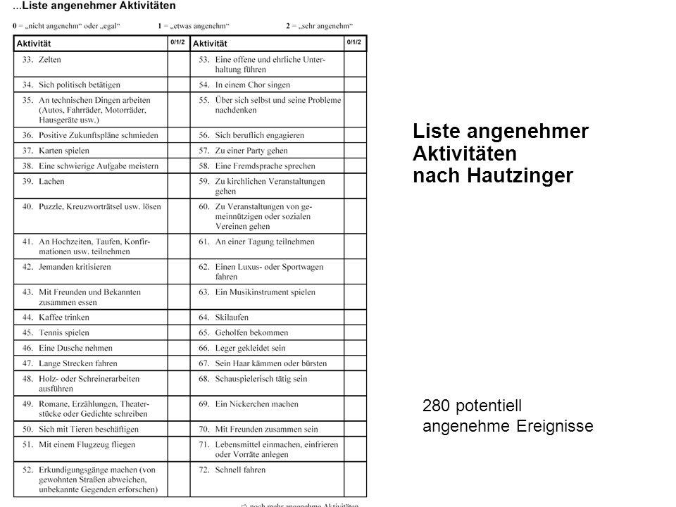 Liste angenehmer Aktivitäten nach Hautzinger 280 potentiell angenehme Ereignisse