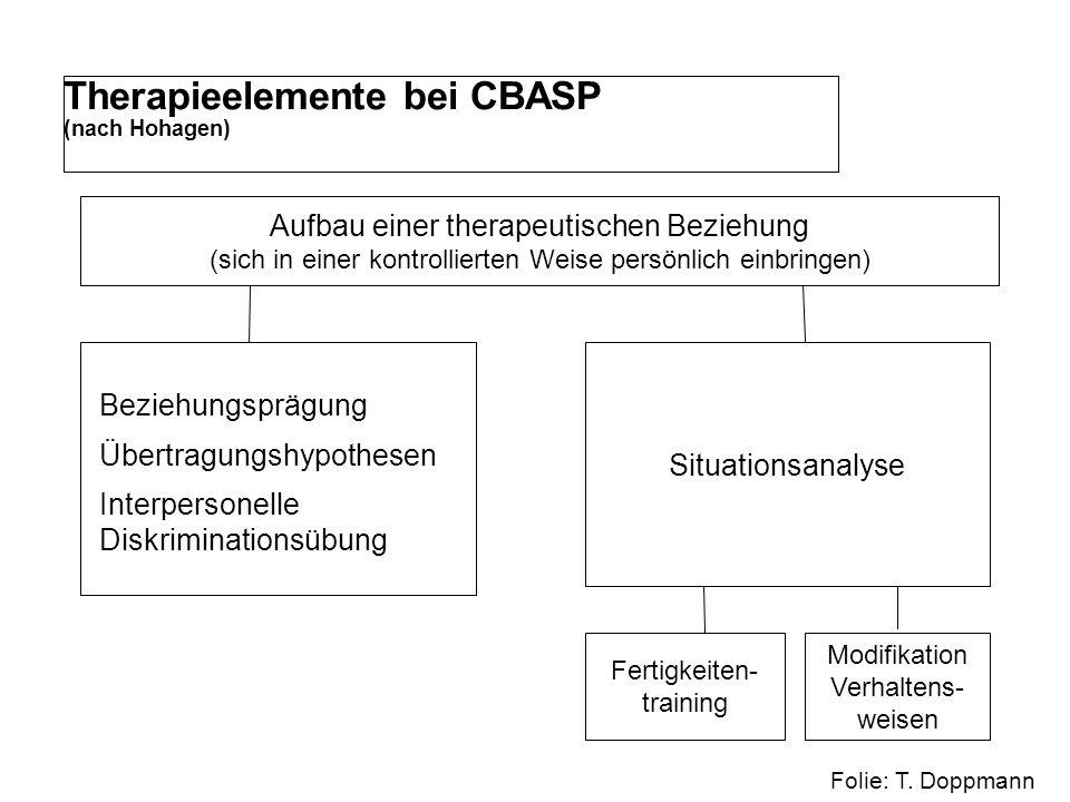 Therapieelemente bei CBASP (nach Hohagen) Aufbau einer therapeutischen Beziehung (sich in einer kontrollierten Weise persönlich einbringen) Beziehungs