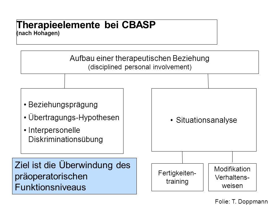 Therapieelemente bei CBASP (nach Hohagen) Aufbau einer therapeutischen Beziehung (disciplined personal involvement) Beziehungsprägung Übertragungs-Hyp