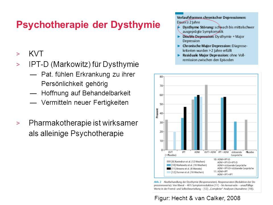 Psychotherapie der Dysthymie KVT IPT-D (Markowitz) für Dysthymie Pat. fühlen Erkrankung zu ihrer Persönlichkeit gehörig Hoffnung auf Behandelbarkeit V