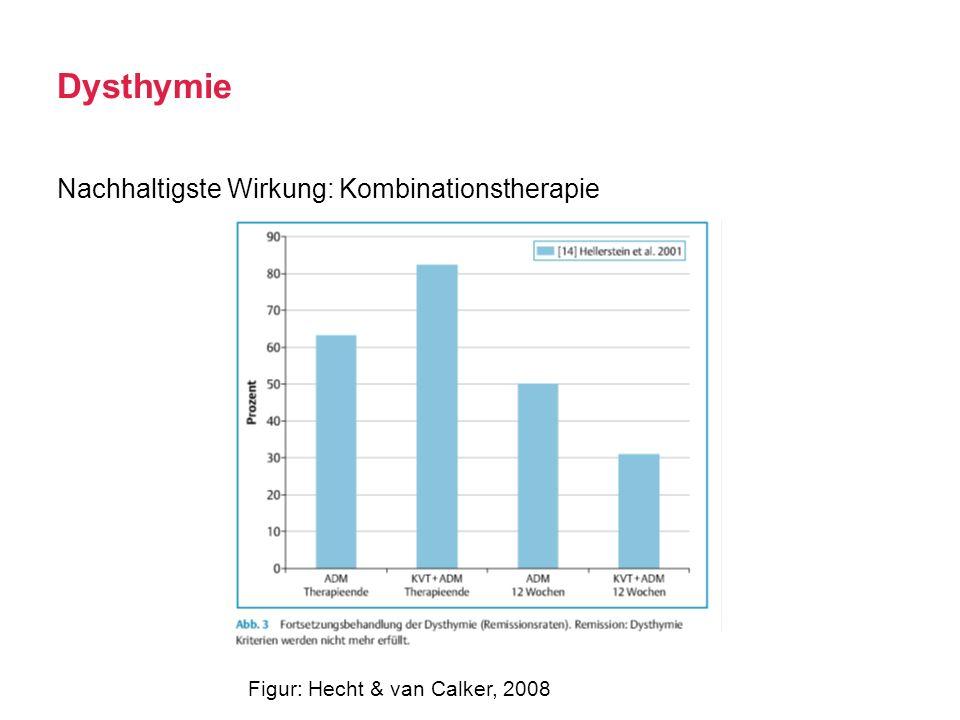 Dysthymie Nachhaltigste Wirkung: Kombinationstherapie ….. Figur: Hecht & van Calker, 2008