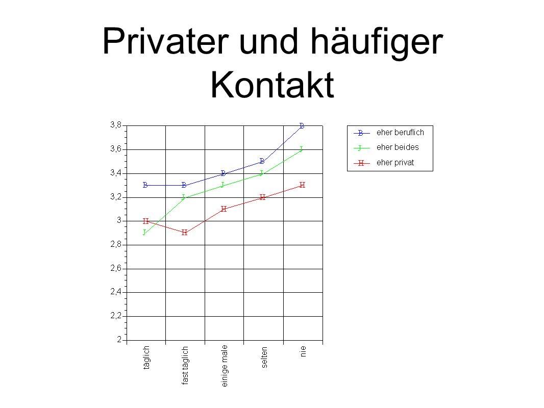 Privater und häufiger Kontakt