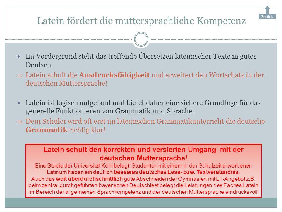 Latein fördert die muttersprachliche Kompetenz Im Vordergrund steht das treffende Übersetzen lateinischer Texte in gutes Deutsch. Latein schult die Au
