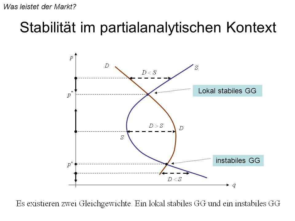 Stabilität im partialanalytischen Kontext Was leistet der Markt? Lokal stabiles GG instabiles GG