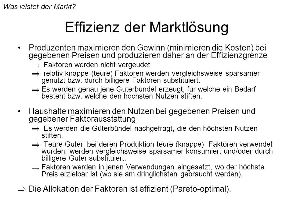 Effizienz der Marktlösung Produzenten maximieren den Gewinn (minimieren die Kosten) bei gegebenen Preisen und produzieren daher an der Effizienzgrenze