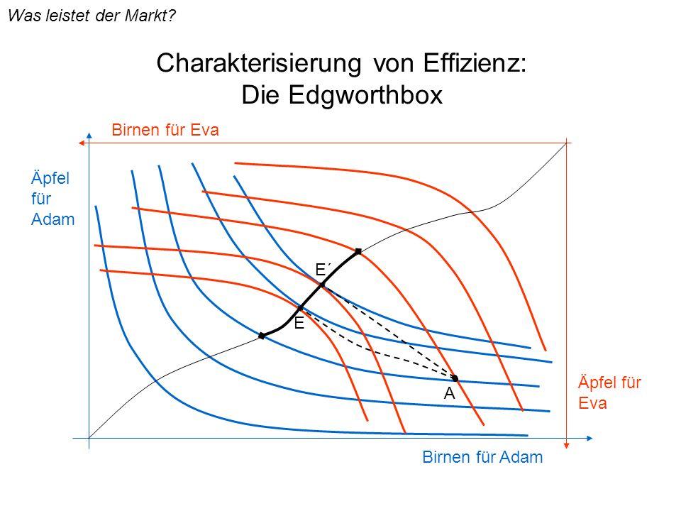 Charakterisierung von Effizienz: Die Edgworthbox Was leistet der Markt? Äpfel für Adam Birnen für Adam Birnen für Eva Äpfel für Eva A E E´