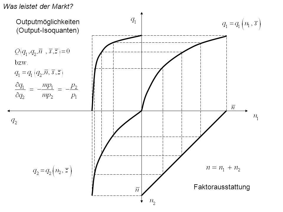 Outputmöglichkeiten (Output-Isoquanten) Faktorausstattung Was leistet der Markt?