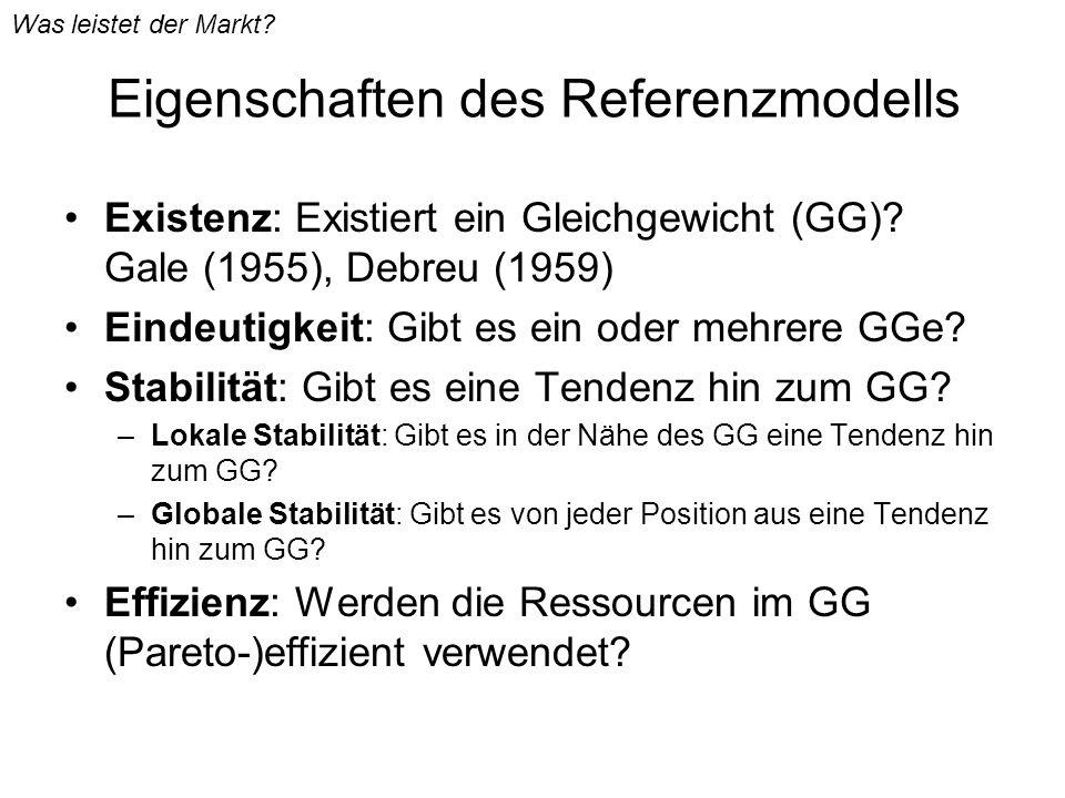 Eigenschaften des Referenzmodells Existenz: Existiert ein Gleichgewicht (GG)? Gale (1955), Debreu (1959) Eindeutigkeit: Gibt es ein oder mehrere GGe?