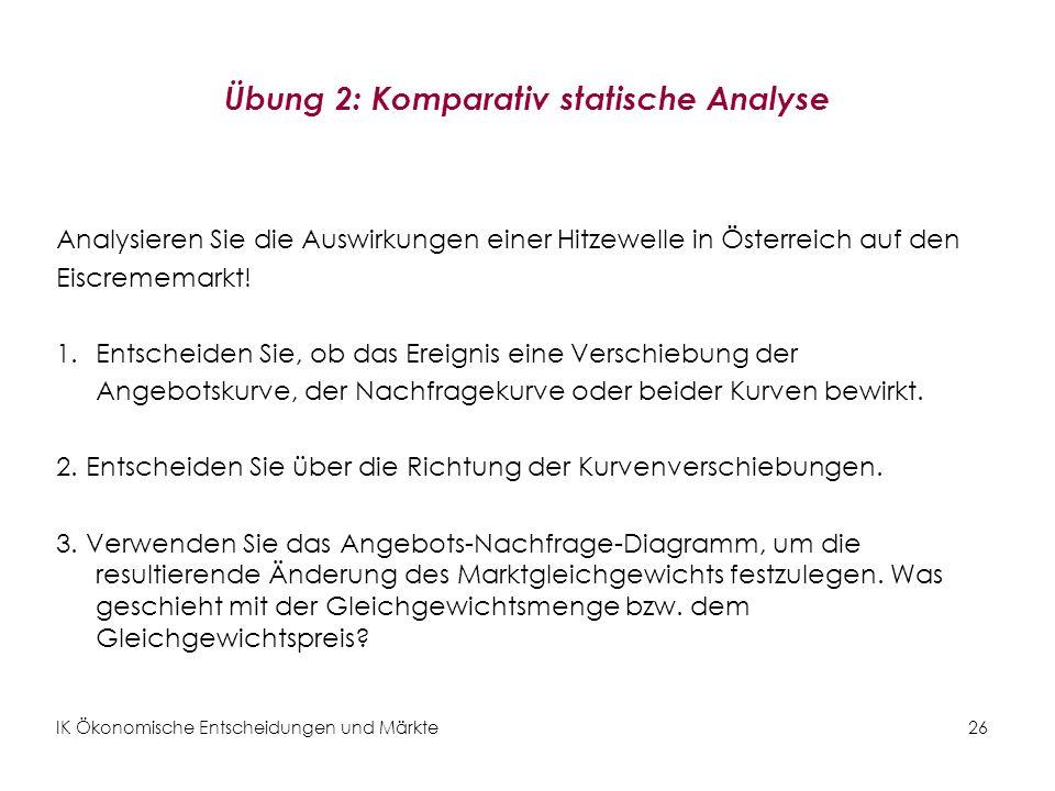 IK Ökonomische Entscheidungen und Märkte26 Übung 2: Komparativ statische Analyse Analysieren Sie die Auswirkungen einer Hitzewelle in Österreich auf d