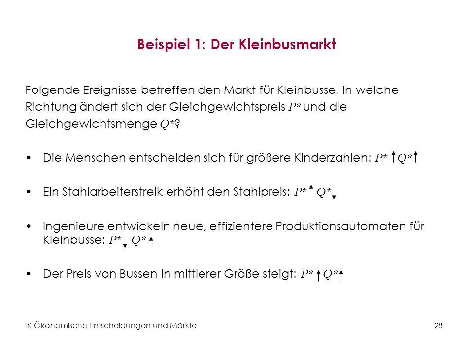 IK Ökonomische Entscheidungen und Märkte28 Beispiel 1: Der Kleinbusmarkt Folgende Ereignisse betreffen den Markt für Kleinbusse. In welche Richtung än