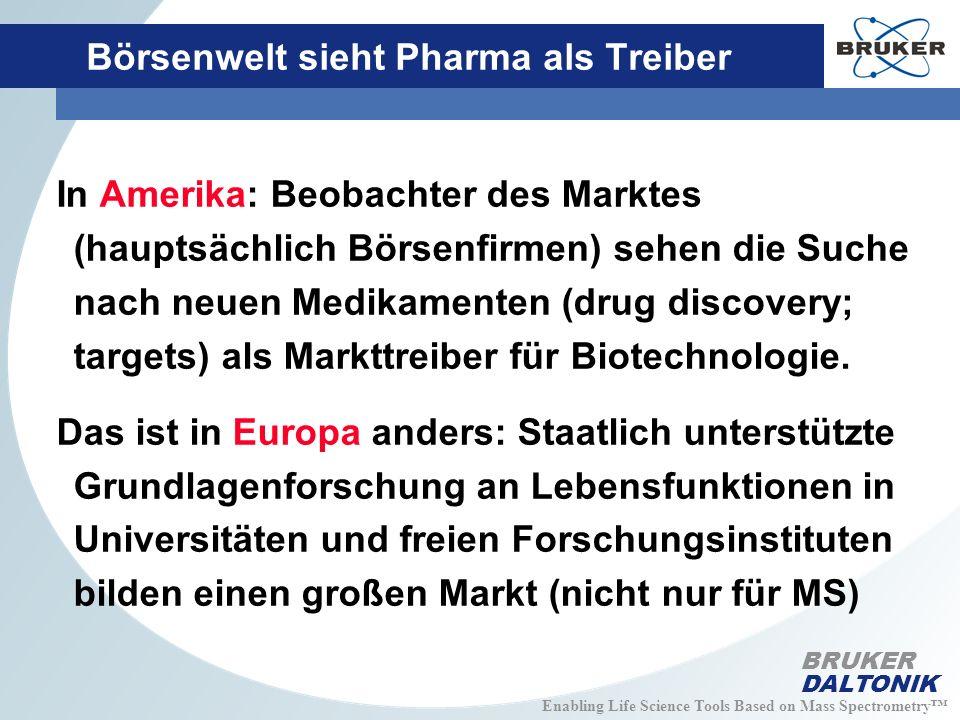 Enabling Life Science Tools Based on Mass Spectrometry BRUKER DALTONIK Börsenwelt sieht Pharma als Treiber In Amerika: Beobachter des Marktes (hauptsächlich Börsenfirmen) sehen die Suche nach neuen Medikamenten (drug discovery; targets) als Markttreiber für Biotechnologie.